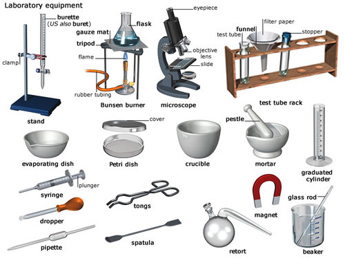 Science Measuring Instruments : Products services manufacturer from kanpur