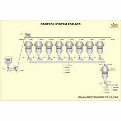 AOD Feeding System