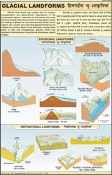 Glaciar Landform For Changing Face Of the Earth Chart