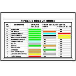 Pipeline Colour Coding