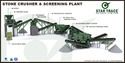 stone crushing screening plants
