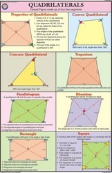 Upper Primary Chart Of Quadrilateral