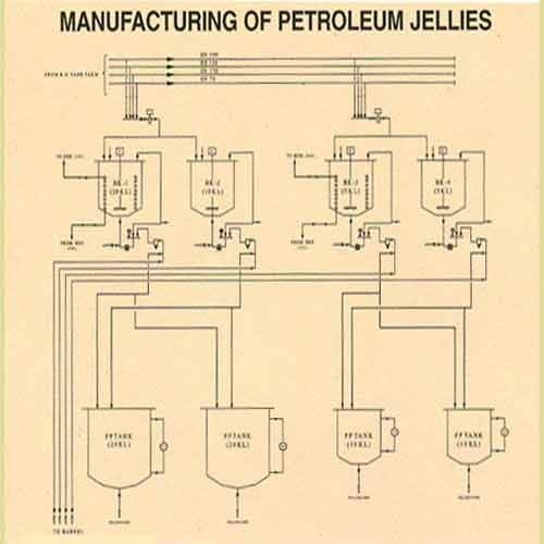 Petroleum Jelly Plant