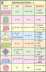 Upper Primary Chart Of Mensuration I