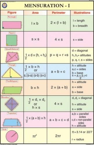 10 maths formula pdf download