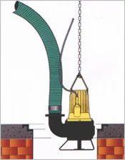 Portable Submersible Non Clog Manhole Sewage Pump