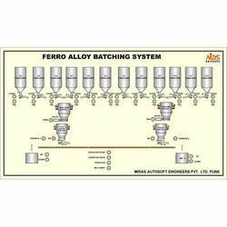 Ferro Alloy Flux Addition Batching System