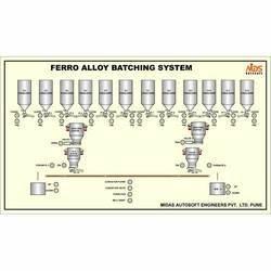 Ferro Alloy Flux Addition Batching System