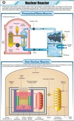 Nuclear Reactor For Physics Chart