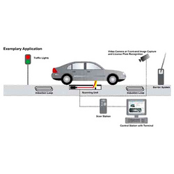 Under Vehicle Search Scanners