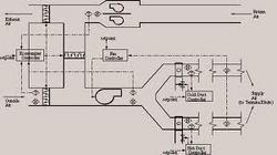 Hvac System In Vadodara Gujarat Heating Ventilation And