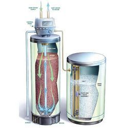 Iron Water Softener Purifier