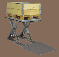 Hydraulic Low Profile Platform