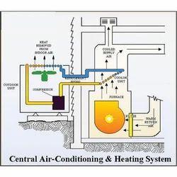 Hvac System In Vadodara Gujarat Heating Ventilation