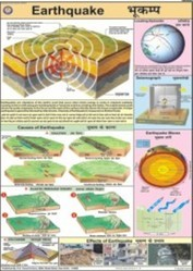 Earthquake Charts