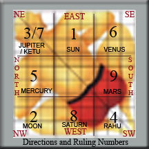 Vastu Remedies For South Face