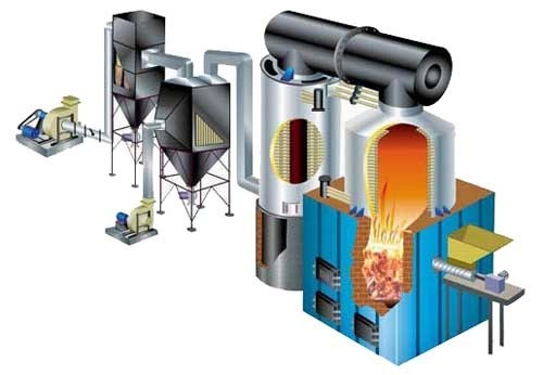 Wood Fired Thermic Fluid Boilers