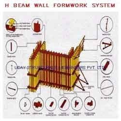 H Beam Wall Formwork System