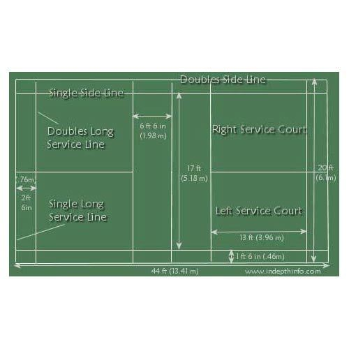 Cricket ground dimensions images for Indoor badminton court height