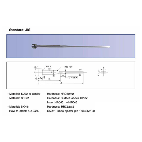 Blade Ejectors