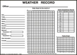 Weather Record Chart