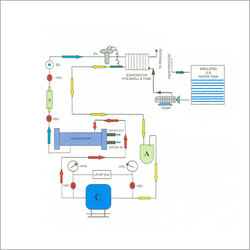 Chiller Plant Optimization: energy efficiency and cost measurement