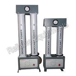 Compact Air Dryers