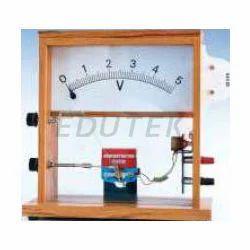 Demonstration Meter