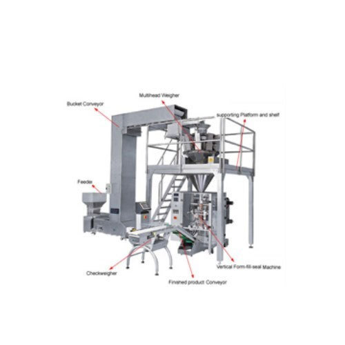 Multi Head Packaging Systems