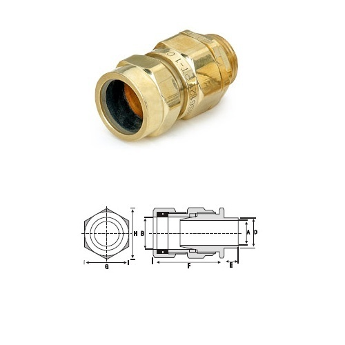 CW Cable Gland - 3 Part
