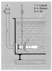 Steam Jet Tank Heater
