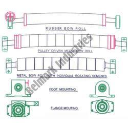Bowed Spreader Roll