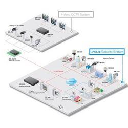 IP Based CCTV Surveillance System