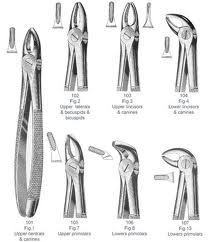 Medical Surgical Instruments