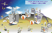 Maksat Solution For Multiple Application