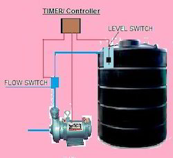 Time Based Online Water Pump Controller