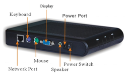 Spectra Ultra Mini Thin Client Card
