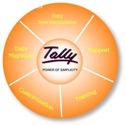 Tally Sales & Services