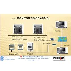 Monitoring Of ACBS