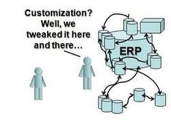 Customization Of Erp Systems