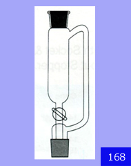 Pressure Equalizing Funnels Cylindrical With Socket