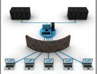 Security Operation Centre Solution