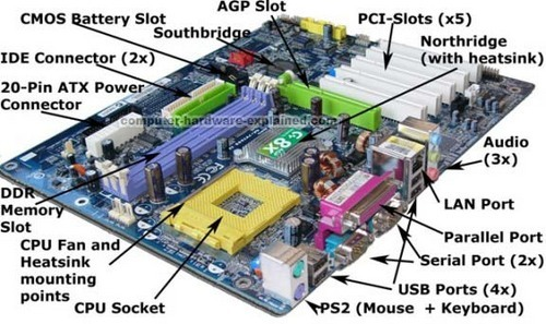 computers parts mother board manufacturer from raipur rh indiamart com Basic Motherboard Diagram with Labels Laptop Motherboard Wiring-Diagram