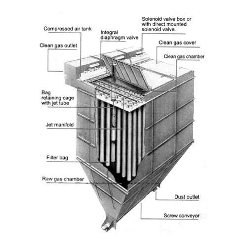 Industrial Filters Pulse Jet Bag Filter Manufacturer
