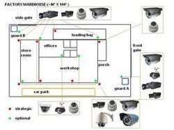 Guide For CCTV Installation