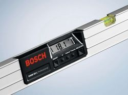 Angle Measure Instruments
