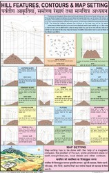 Hill Features Charts