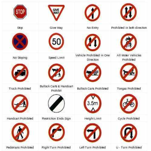 What is the ANSI format for Safety Signs