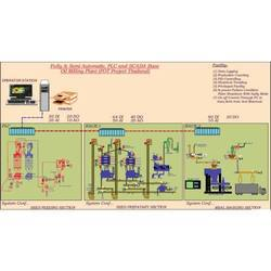 PLC Panel for Edible Oil Plant with SCADA