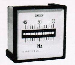 Digital Frequency Meter Digital Frequency Meter